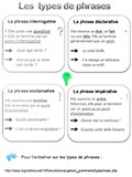 types-de-phrases-lecon