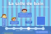 vocabulaire pour la maternelle sur la salle de bain