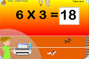 Tables de multiplication for Les tables de multiplication en ligne